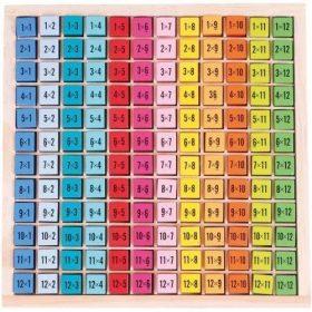 لوحة جدول الضرب Lelin - Multiplication Board